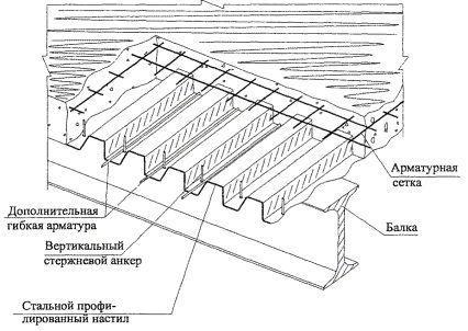 схема устройство