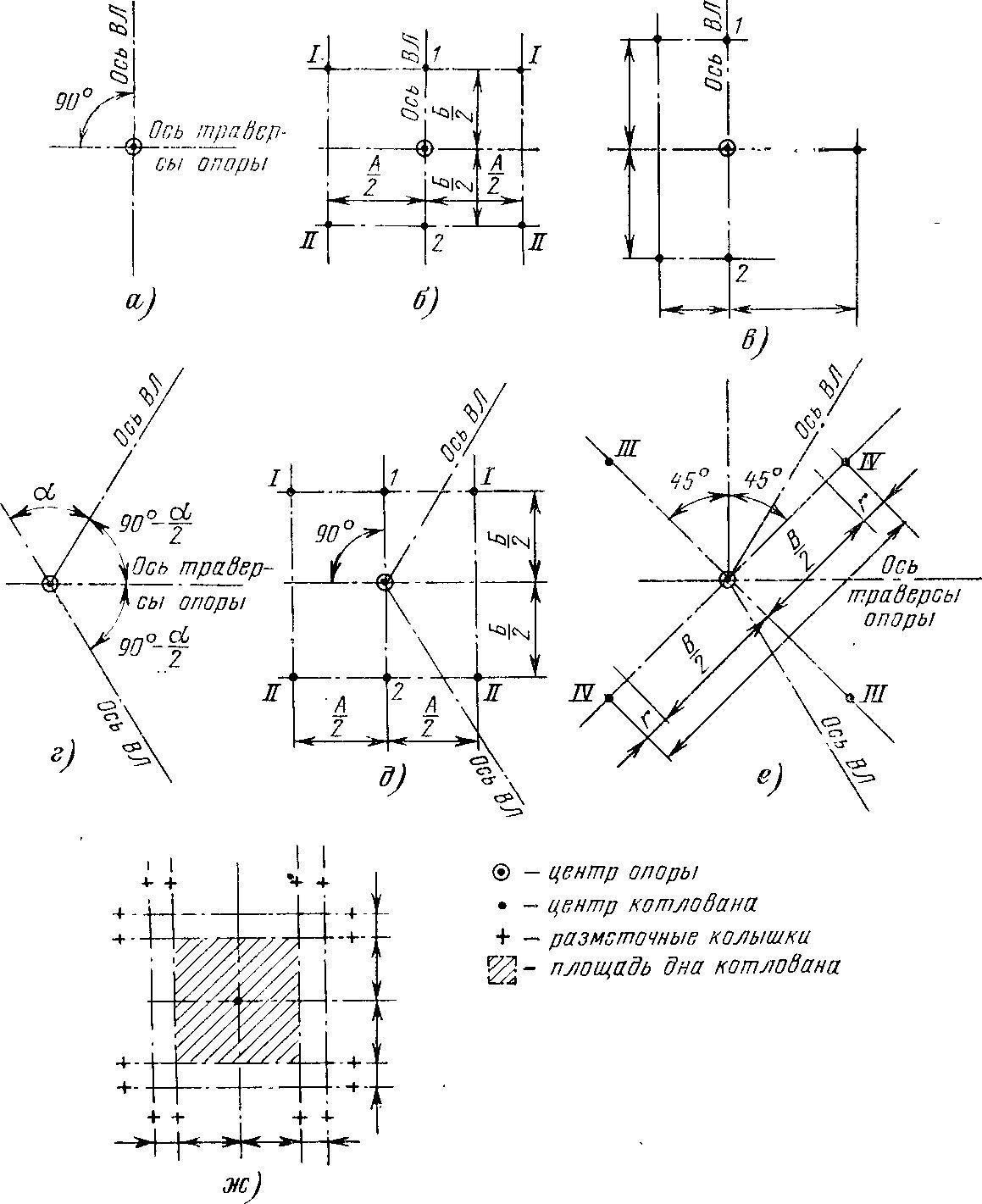 схема фундамент