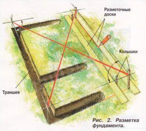 схема нивелир