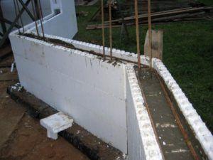 жидкий бетон