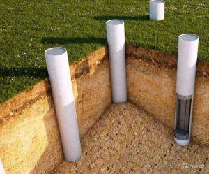 Как делать столбчатый фундамент из асбестовых труб