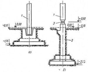 В собранном виде подколонник фиксируется в заданном положении бетонным раствором.