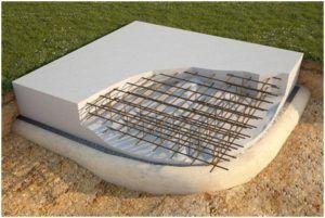 Схематическое изображение основы в виде плиты