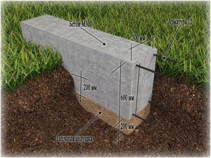Мелкозаглублённый фундамент под сруб