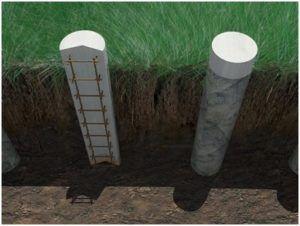 Использование круглой опалубки при строительстве фундамента