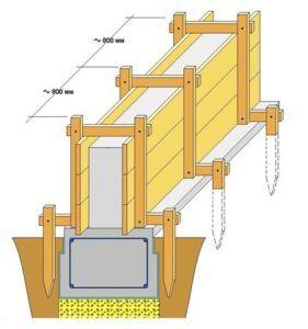 Схема крепления щитов опалубки для забора