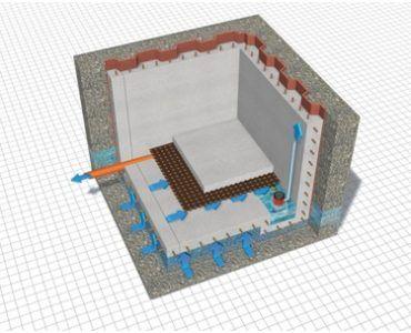 Горизонтальная система пластового водоотведения