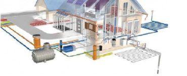 Расположение инженерных сетей на земельном участке частного дома
