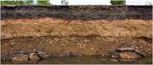 Слои залегания грунта с различными показателями усадки