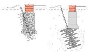 Схематическое изображение процесса цементации