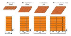 Толщина определяется весовой нагрузкой и может быть достигнута различными вариантами укладки стандартных изделий