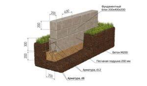 Схематическое изображение постройки из блоков