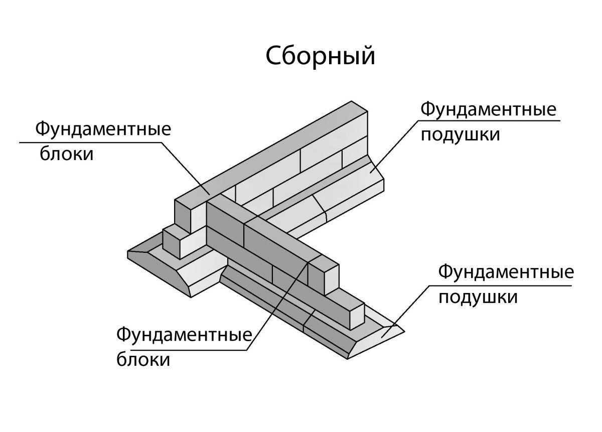схема сборного основания