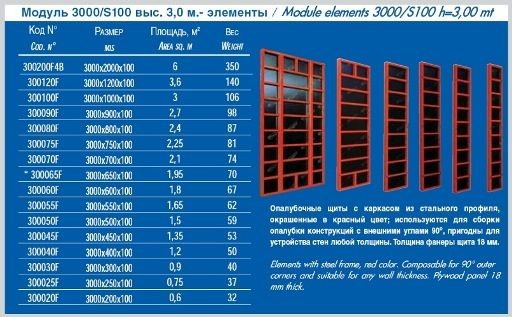 модуль элементы
