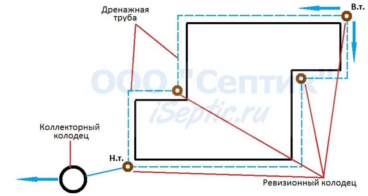 схема кольцевого