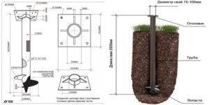 Схема типичной конструкции трубчатой металлической опоры