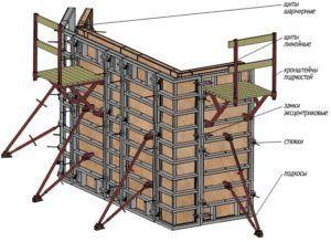 Схема конструкции мелкощитовой опалубки