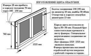Схема изготовления щитов разборной опалубки