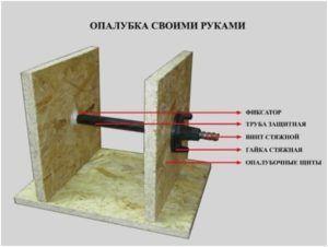 Укрепление опалубки металлическими шпильками
