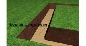 После трамбовки важно проконтролировать горизонтальность полученной поверхности, так как ФЛ не в состоянии заполнить пустоты и ямы на поверхности подсыпки в отличие от жидкого раствора.