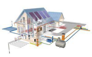 Схема прокладки инженерных коммуникаций в частном доме