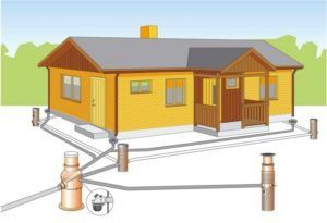 Устройство канализации частного дома
