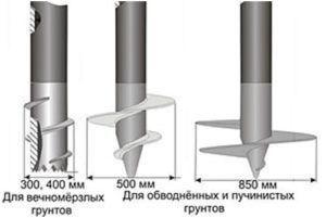 Применение металлических свай