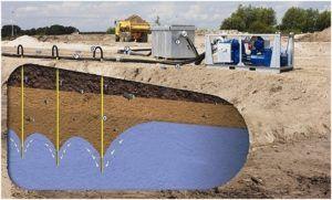 Откачка грунтовых вод через скважины