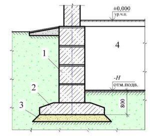 Устраиваемый подвал с обеспечением заделки фундамента:  1 - существующий фундамент; 2 − фундаментная подушка; 3 − щебеночная подготовка; 4 – устроенный подвал