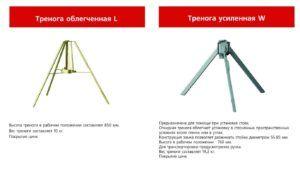 Виды используемых треног зависят от веса бетонируемой конструкции
