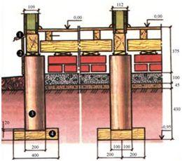 Схема устройства деревянных свай