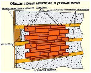 Пример общей схемы работ