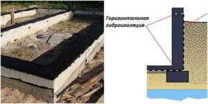 Расположение верхней и нижней горизонтальной гидроизоляции