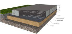 Схематическое изображение фундамента-плиты