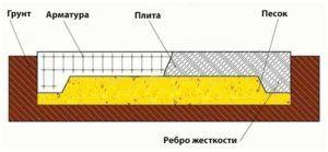 Схема устройства ФПЧ