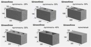 Разновидности стандартных блоков.