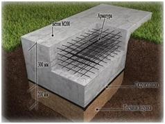 Схема железобетонной монолитной плиты